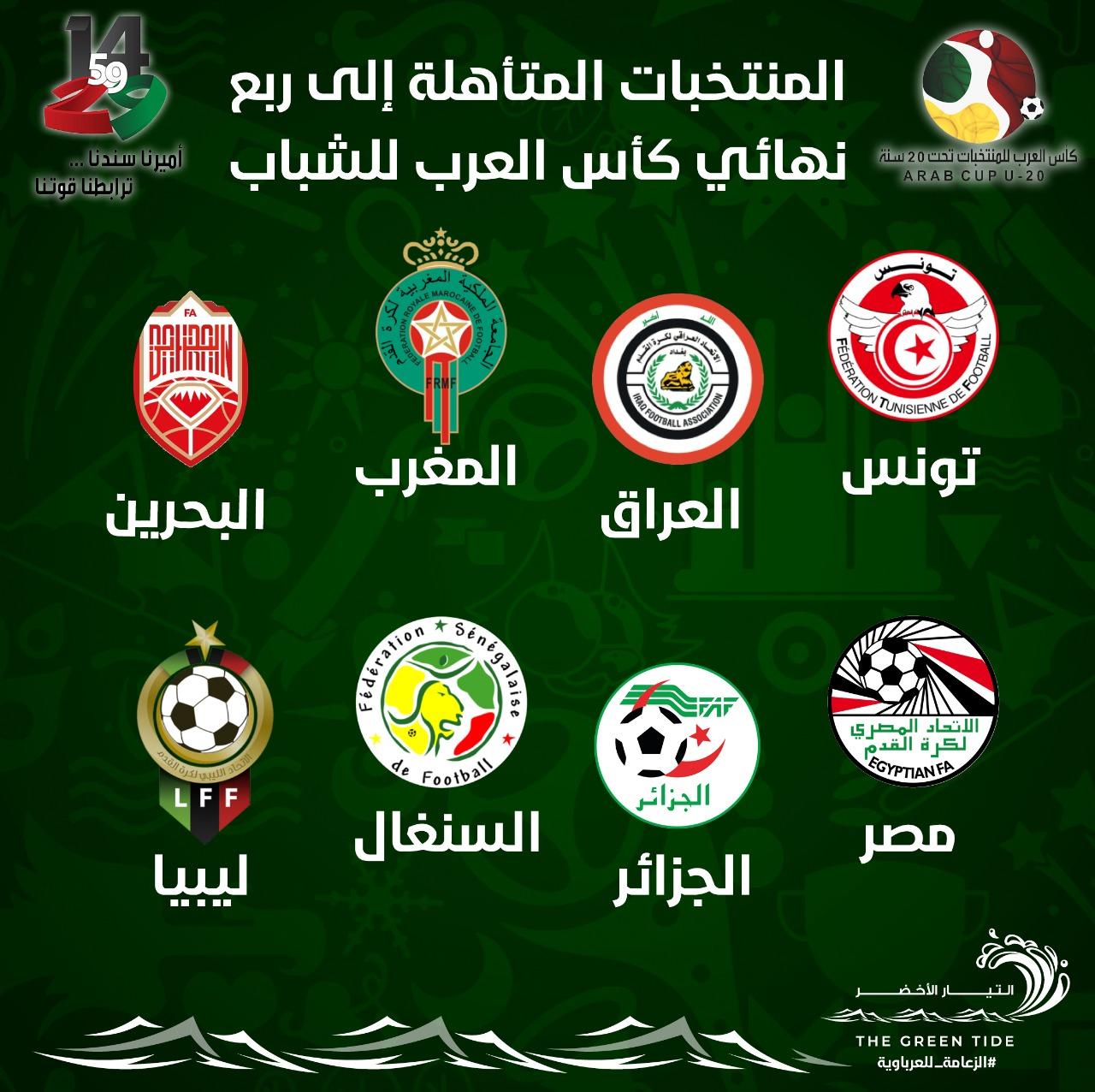 المنتخبات المتأهلة إلى ربع نهائي كأس العرب للشباب